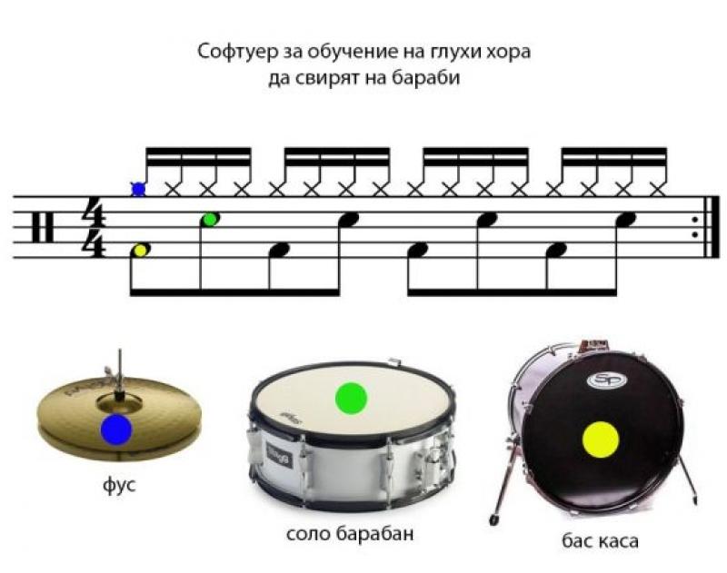 Софтуер учи хора с увреден слух да свирят на барабани