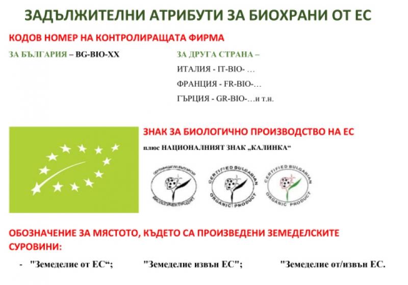 Сметната палата: Контролът върху биохраните не защитава потребителите